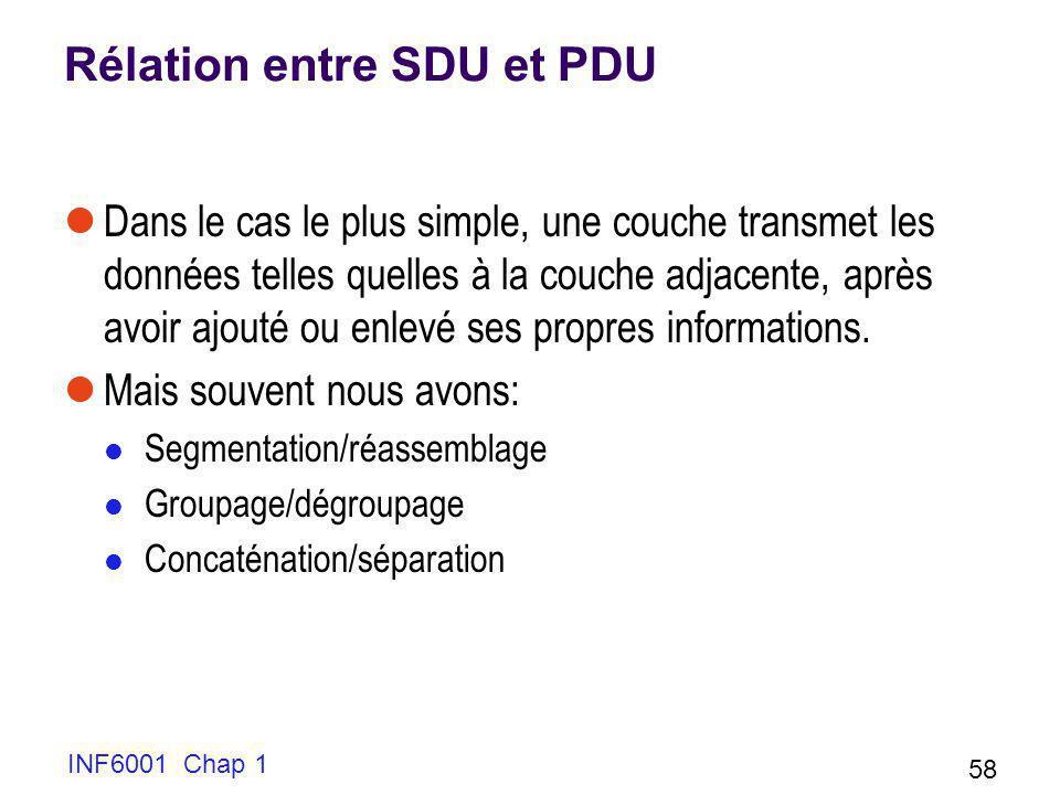 INF6001 Chap 1 58 Rélation entre SDU et PDU Dans le cas le plus simple, une couche transmet les données telles quelles à la couche adjacente, après av