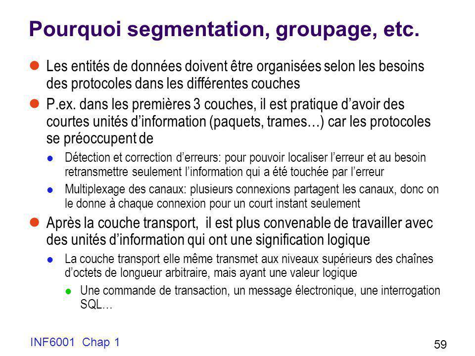 INF6001 Chap 1 59 Pourquoi segmentation, groupage, etc. Les entités de données doivent être organisées selon les besoins des protocoles dans les diffé