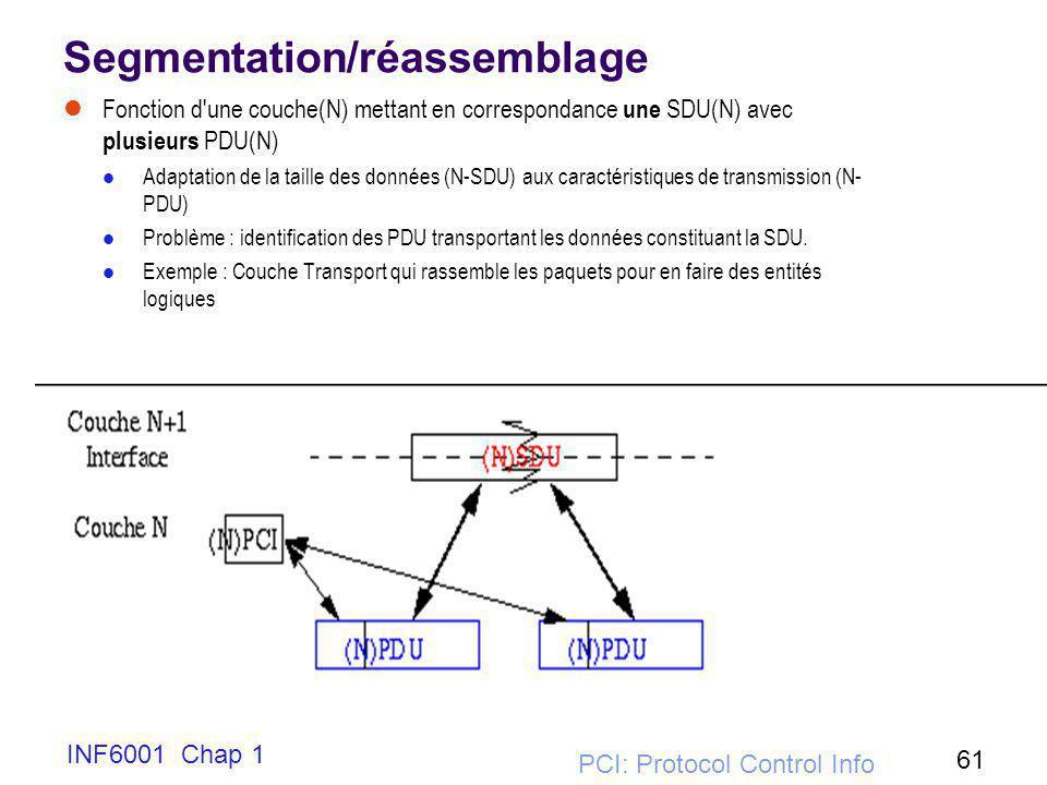 INF6001 Chap 1 61 Segmentation/réassemblage Fonction d'une couche(N) mettant en correspondance une SDU(N) avec plusieurs PDU(N) Adaptation de la taill