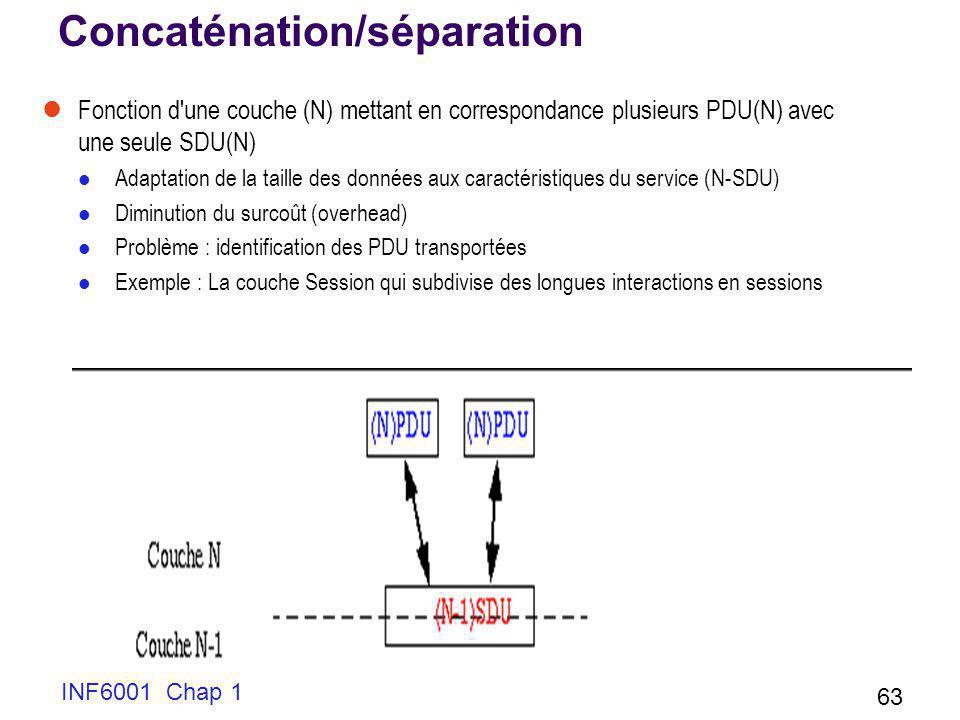 INF6001 Chap 1 63 Concaténation/séparation Fonction d'une couche (N) mettant en correspondance plusieurs PDU(N) avec une seule SDU(N) Adaptation de la