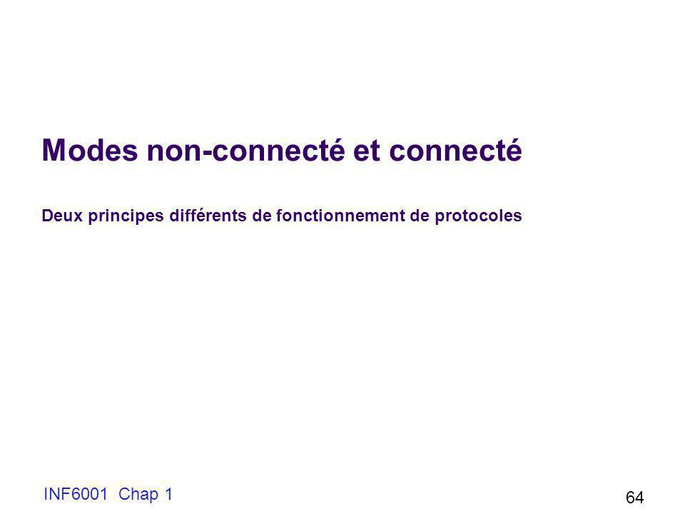 Modes non-connecté et connecté Deux principes différents de fonctionnement de protocoles INF6001 Chap 1 64