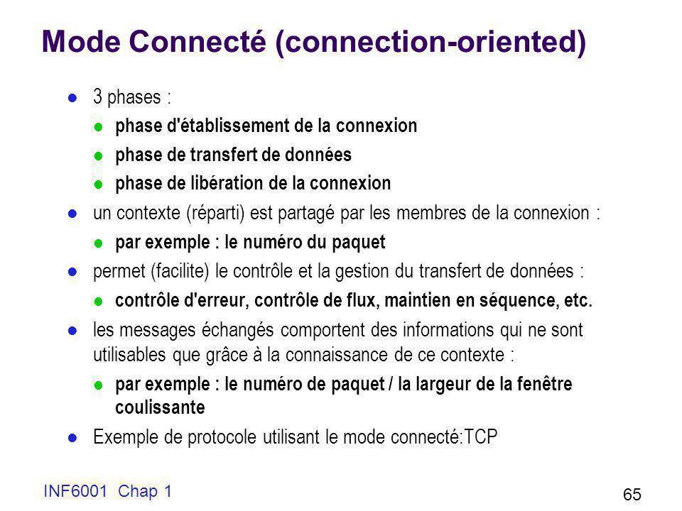 INF6001 Chap 1 65 Mode Connecté (connection-oriented) 3 phases : phase d'établissement de la connexion phase de transfert de données phase de libérati