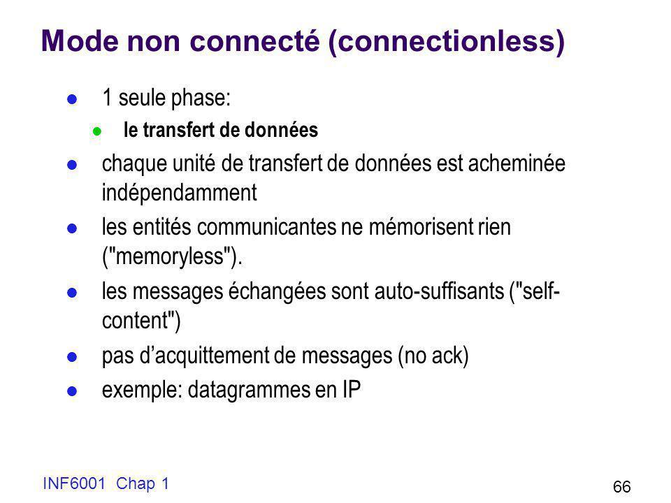 INF6001 Chap 1 66 Mode non connecté (connectionless) 1 seule phase: le transfert de données chaque unité de transfert de données est acheminée indépen