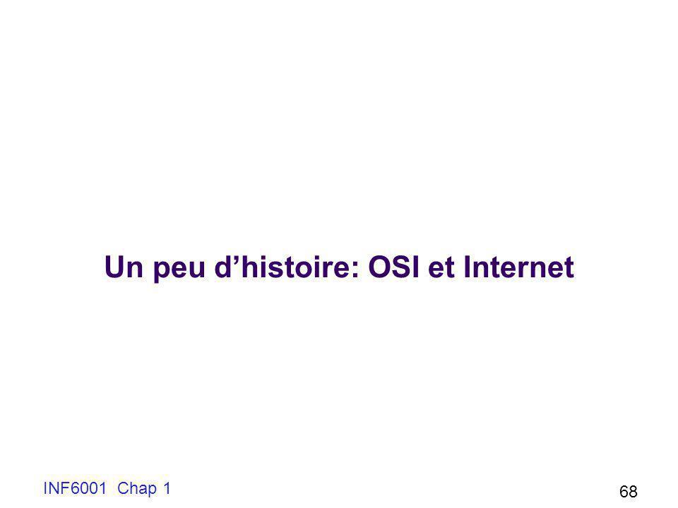 Un peu dhistoire: OSI et Internet INF6001 Chap 1 68