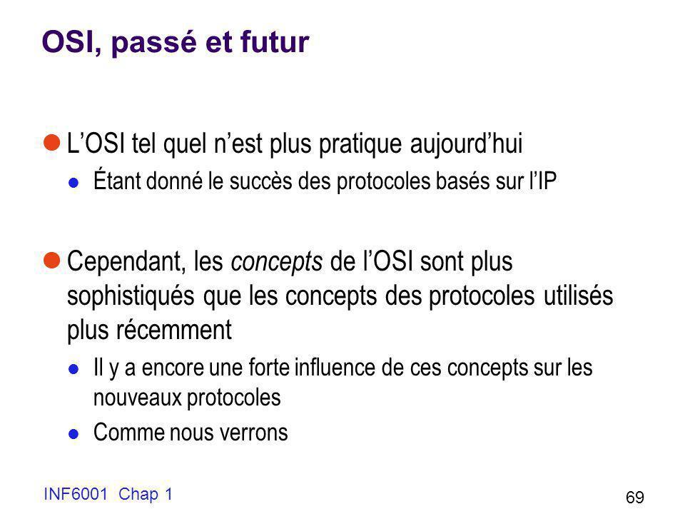 OSI, passé et futur LOSI tel quel nest plus pratique aujourdhui Étant donné le succès des protocoles basés sur lIP Cependant, les concepts de lOSI son