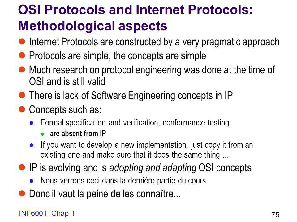 INF6001 Chap 1 75 OSI Protocols and Internet Protocols: Methodological aspects Internet Protocols are constructed by a very pragmatic approach Protoco