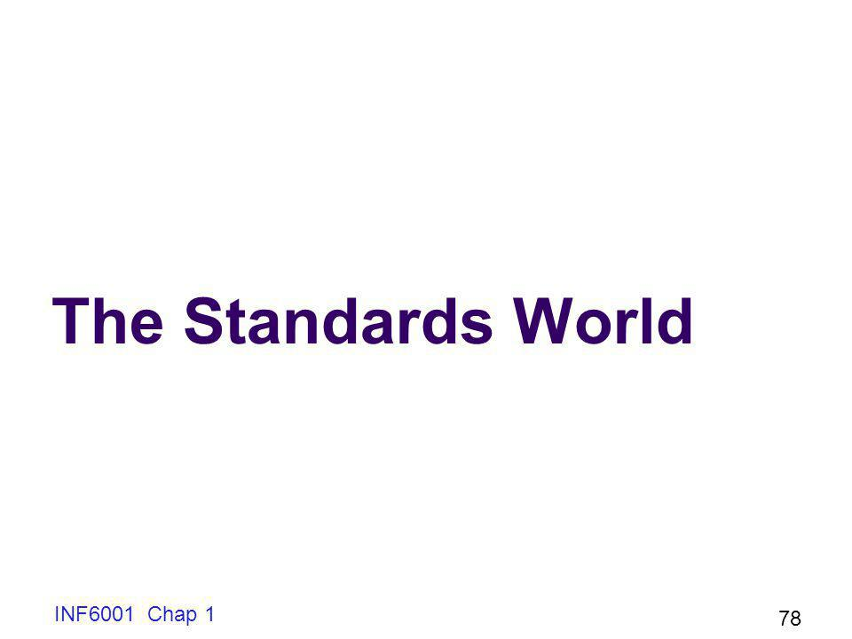 INF6001 Chap 1 78 The Standards World
