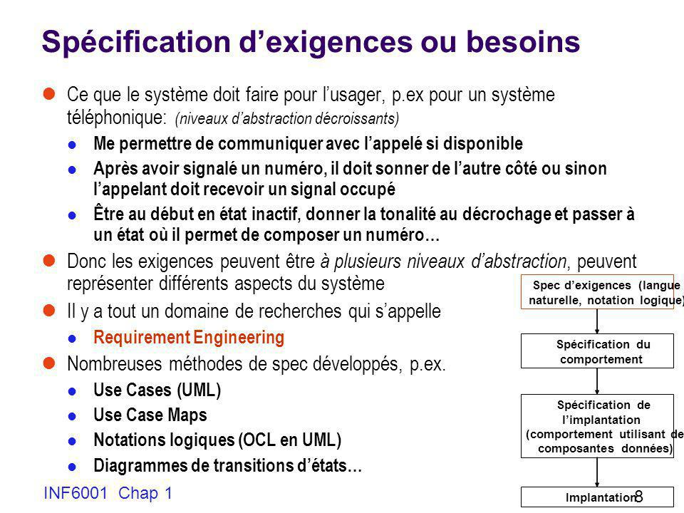 INF6001 Chap 1 9 Spécification du comportement Décrit le comportement du système en termes de séquences dinteractions possibles avec lenvironnement Les modèles à états sont les plus souvent utilisés, p.ex.