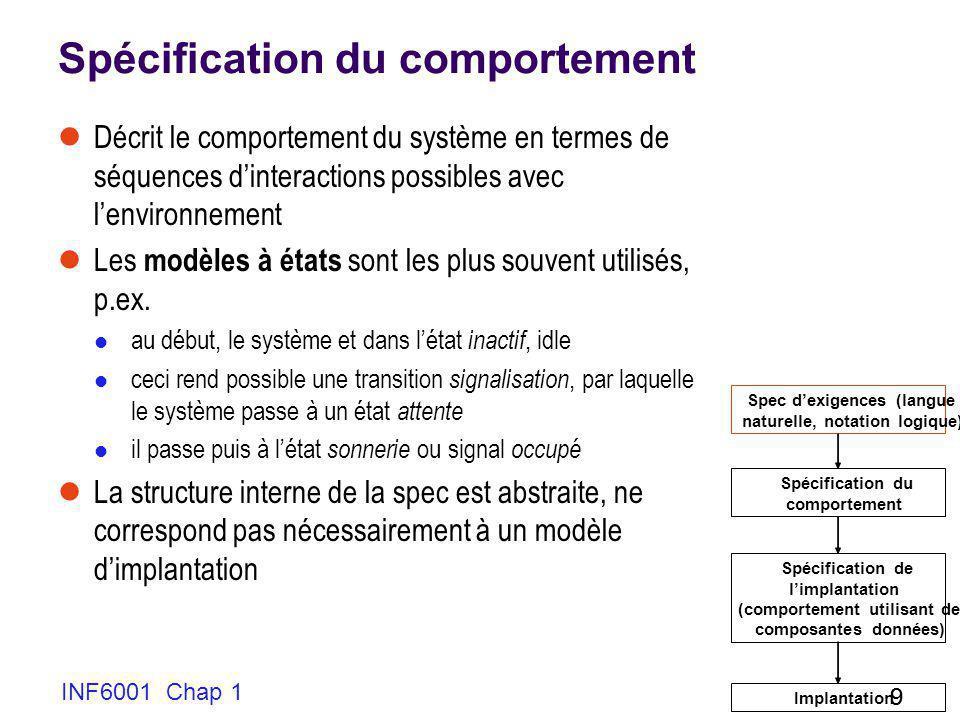 INF6001 Chap 1 9 Spécification du comportement Décrit le comportement du système en termes de séquences dinteractions possibles avec lenvironnement Le