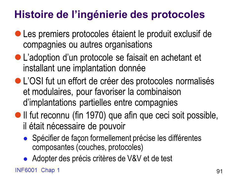 INF6001 Chap 1 91 Histoire de lingénierie des protocoles Les premiers protocoles étaient le produit exclusif de compagnies ou autres organisations Lad