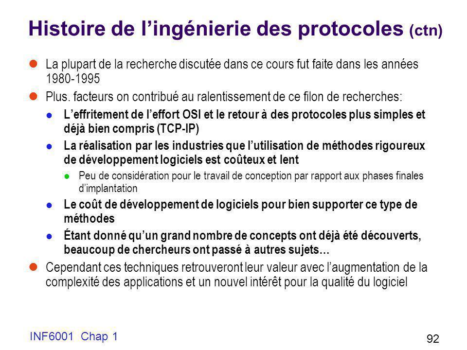 INF6001 Chap 1 92 Histoire de lingénierie des protocoles (ctn) La plupart de la recherche discutée dans ce cours fut faite dans les années 1980-1995 P