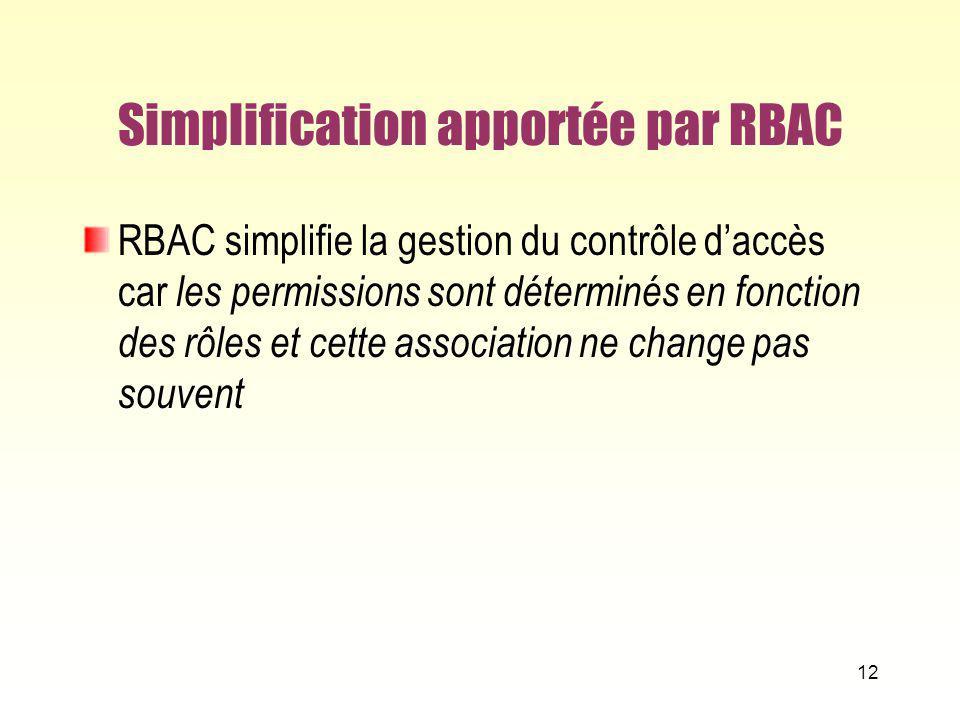 Simplification apportée par RBAC RBAC simplifie la gestion du contrôle daccès car les permissions sont déterminés en fonction des rôles et cette assoc