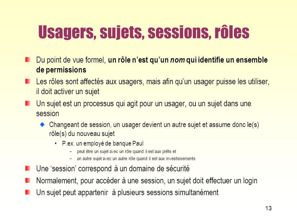Usagers, sujets, sessions, rôles Du point de vue formel, un rôle nest quun nom qui identifie un ensemble de permissions Les rôles sont affectés aux us