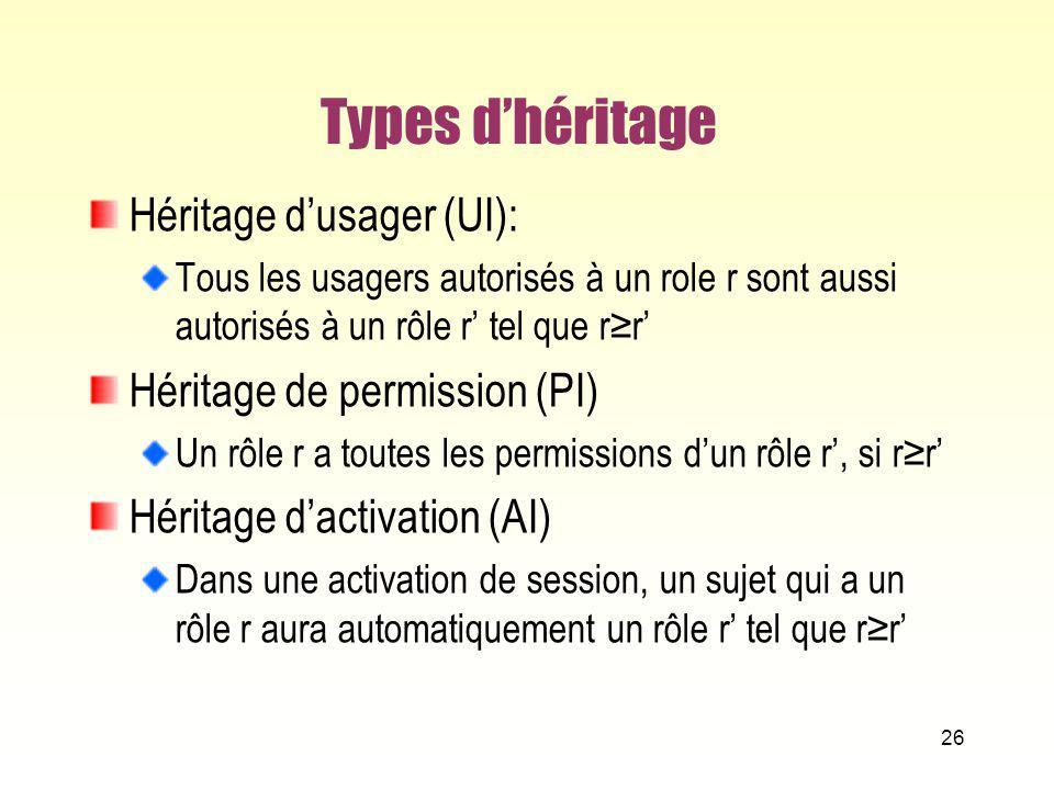Types dhéritage Héritage dusager (UI): Tous les usagers autorisés à un role r sont aussi autorisés à un rôle r tel que rr Héritage de permission (PI)