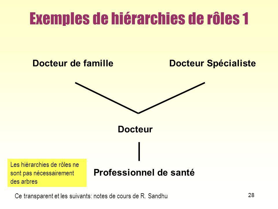 Exemples de hiérarchies de rôles 1 28 Professionnel de santé Docteur Docteur de familleDocteur Spécialiste Ce transparent et les suivants: notes de co