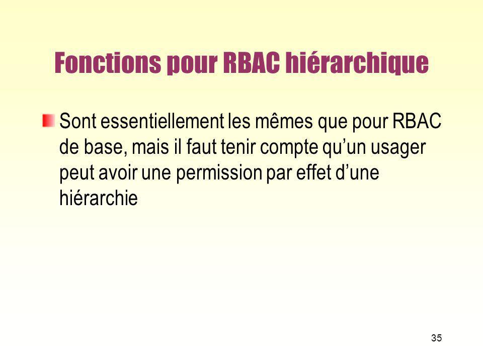 Fonctions pour RBAC hiérarchique Sont essentiellement les mêmes que pour RBAC de base, mais il faut tenir compte quun usager peut avoir une permission