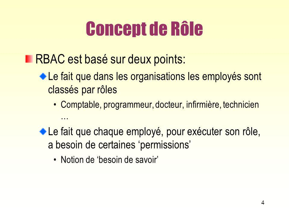 Fonctions pour RBAC hiérarchique Sont essentiellement les mêmes que pour RBAC de base, mais il faut tenir compte quun usager peut avoir une permission par effet dune hiérarchie 35