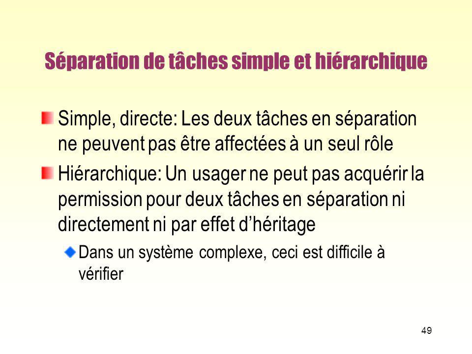 Séparation de tâches simple et hiérarchique Simple, directe: Les deux tâches en séparation ne peuvent pas être affectées à un seul rôle Hiérarchique: