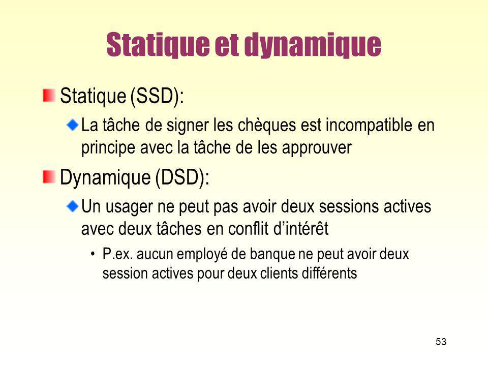 Statique et dynamique Statique (SSD): La tâche de signer les chèques est incompatible en principe avec la tâche de les approuver Dynamique (DSD): Un u