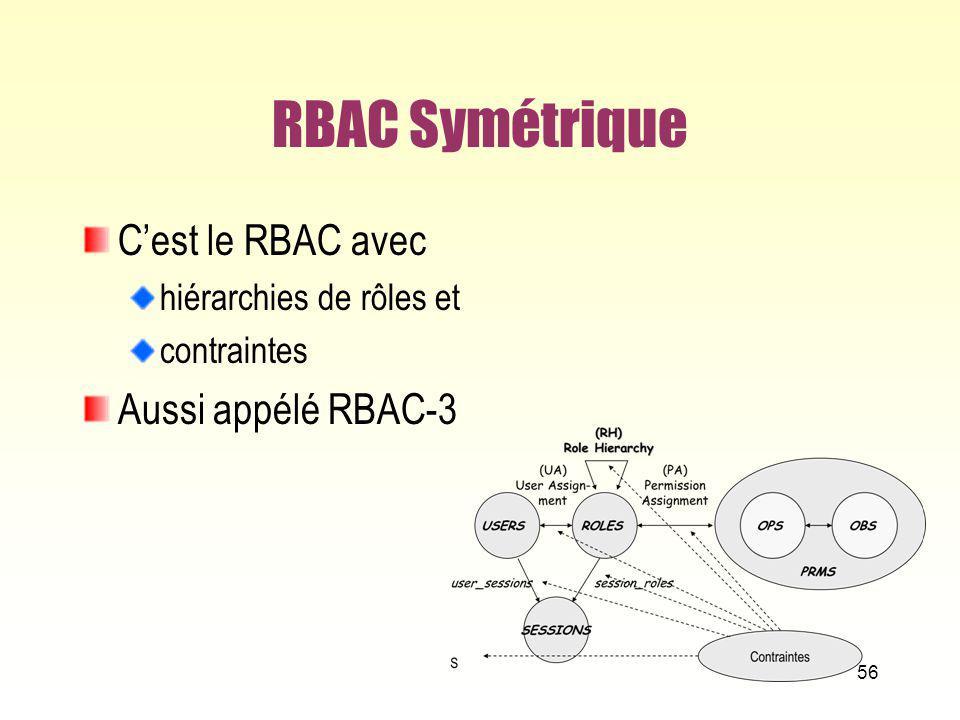 RBAC Symétrique Cest le RBAC avec hiérarchies de rôles et contraintes Aussi appélé RBAC-3 56