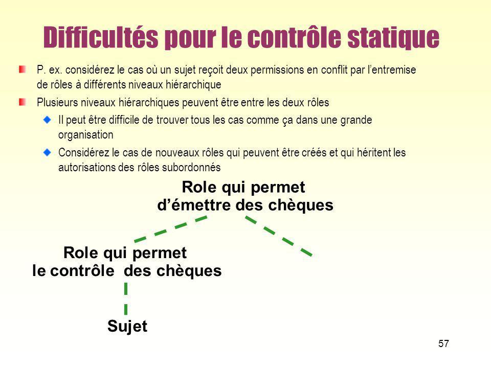 Difficultés pour le contrôle statique P. ex. considérez le cas où un sujet reçoit deux permissions en conflit par lentremise de rôles à différents niv