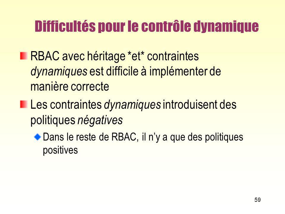 Difficultés pour le contrôle dynamique RBAC avec héritage *et* contraintes dynamiques est difficile à implémenter de manière correcte Les contraintes
