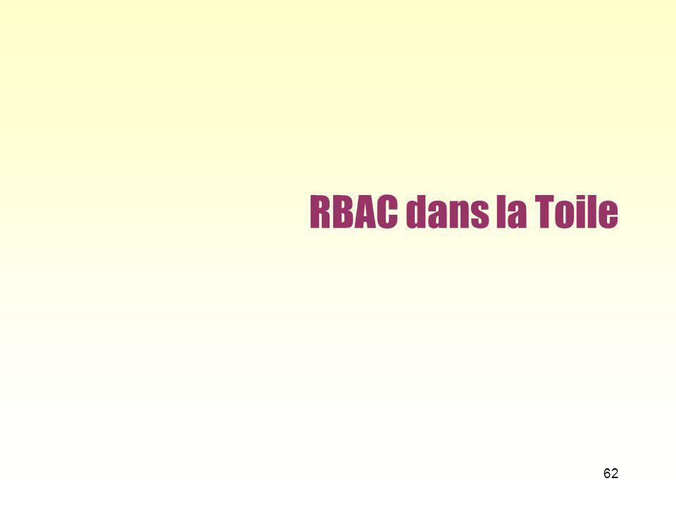 RBAC dans la Toile 62