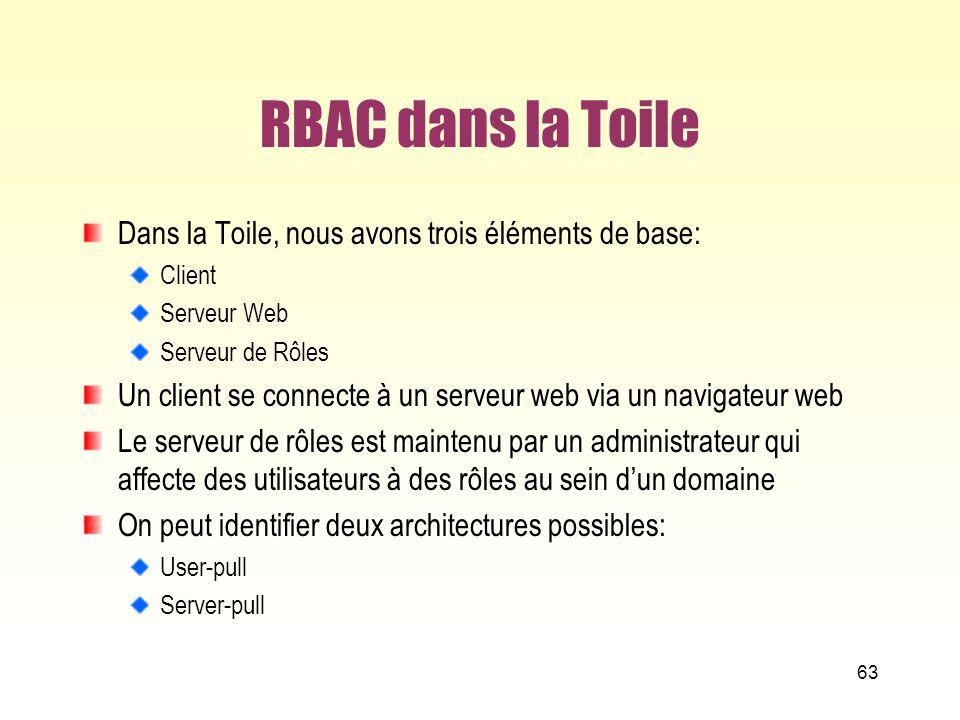 RBAC dans la Toile Dans la Toile, nous avons trois éléments de base: Client Serveur Web Serveur de Rôles Un client se connecte à un serveur web via un