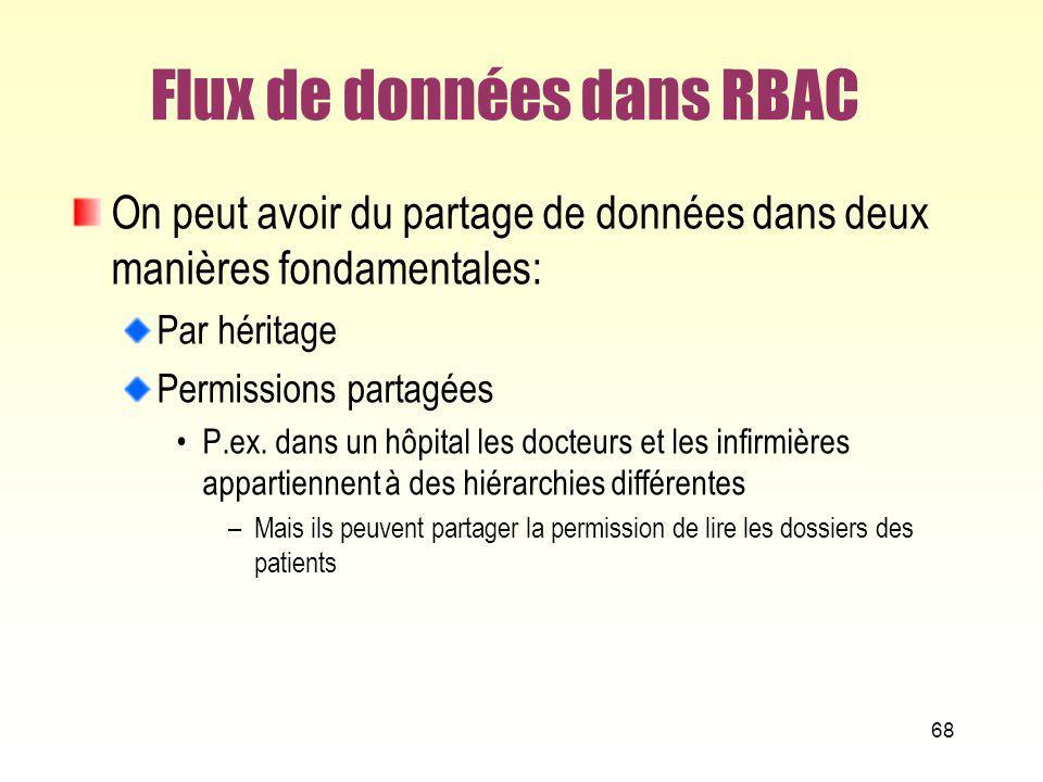 Flux de données dans RBAC On peut avoir du partage de données dans deux manières fondamentales: Par héritage Permissions partagées P.ex. dans un hôpit