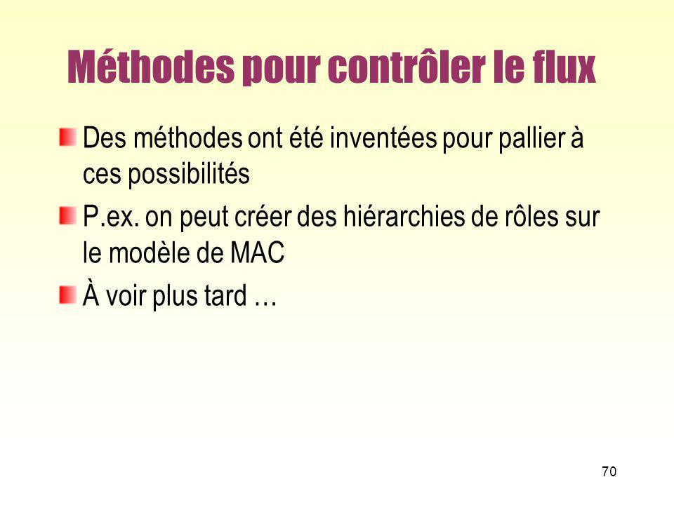 Méthodes pour contrôler le flux Des méthodes ont été inventées pour pallier à ces possibilités P.ex. on peut créer des hiérarchies de rôles sur le mod