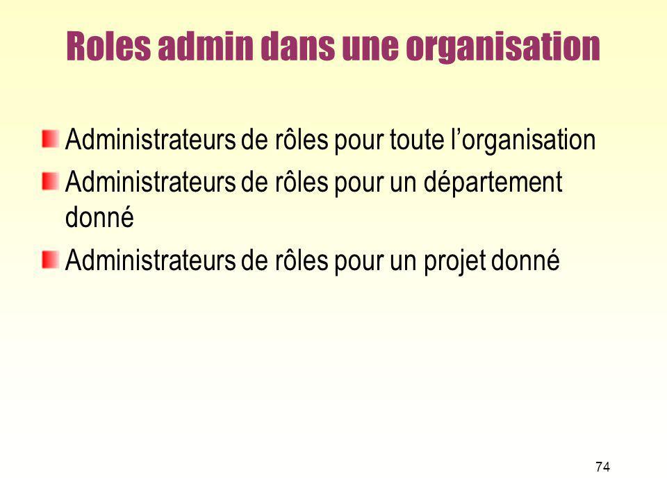 74 Roles admin dans une organisation Administrateurs de rôles pour toute lorganisation Administrateurs de rôles pour un département donné Administrate