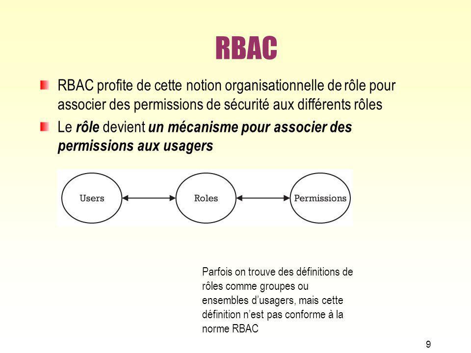 RBAC: 1er modèle conceptuel 10 UsagersRôlesPermissions Rôle 1 Rôle 2 Rôle 3 Cette affectaton peut changer souvent Cette affectaton ne change pas souvent opération