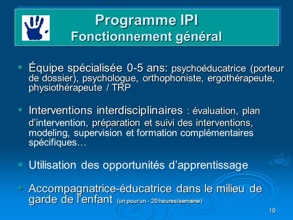 10 Programme IPI Fonctionnement général Équipe spécialisée 0-5 ans: psychoéducatrice (porteur de dossier), psychologue, orthophoniste, ergothérapeute,
