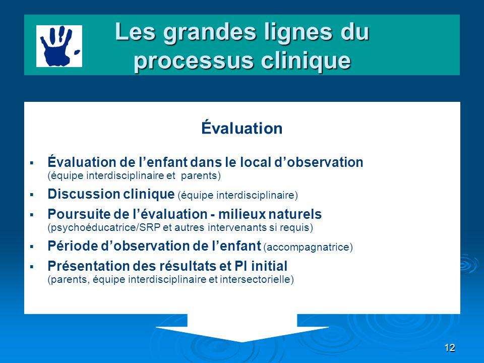 12 Les grandes lignes du processus clinique Évaluation Évaluation de lenfant dans le local dobservation (équipe interdisciplinaire et parents) Discuss