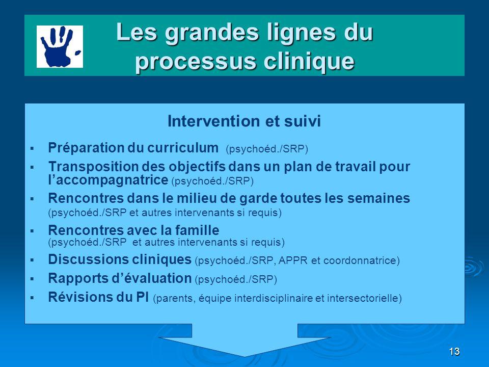 13 Les grandes lignes du processus clinique Intervention et suivi Préparation du curriculum (psychoéd./SRP) Transposition des objectifs dans un plan d