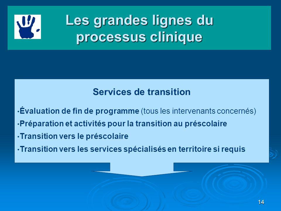14 Les grandes lignes du processus clinique Services de transition Évaluation de fin de programme (tous les intervenants concernés) Préparation et act