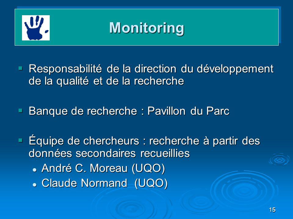 15 MonitoringMonitoring Responsabilité de la direction du développement de la qualité et de la recherche Responsabilité de la direction du développeme