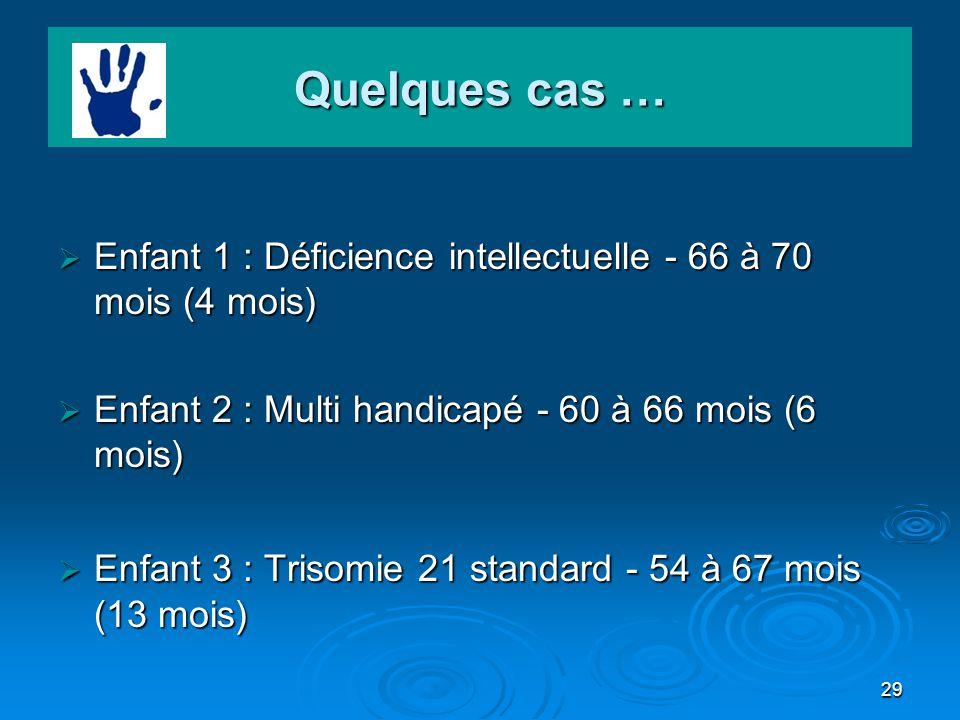 29 Quelques cas … Enfant 1 : Déficience intellectuelle - 66 à 70 mois (4 mois) Enfant 1 : Déficience intellectuelle - 66 à 70 mois (4 mois) Enfant 2 :