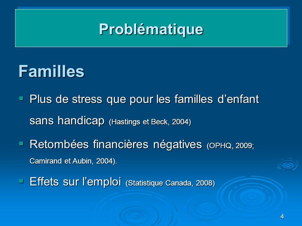 Familles Plus de stress que pour les familles denfant sans handicap (Hastings et Beck, 2004) Plus de stress que pour les familles denfant sans handica