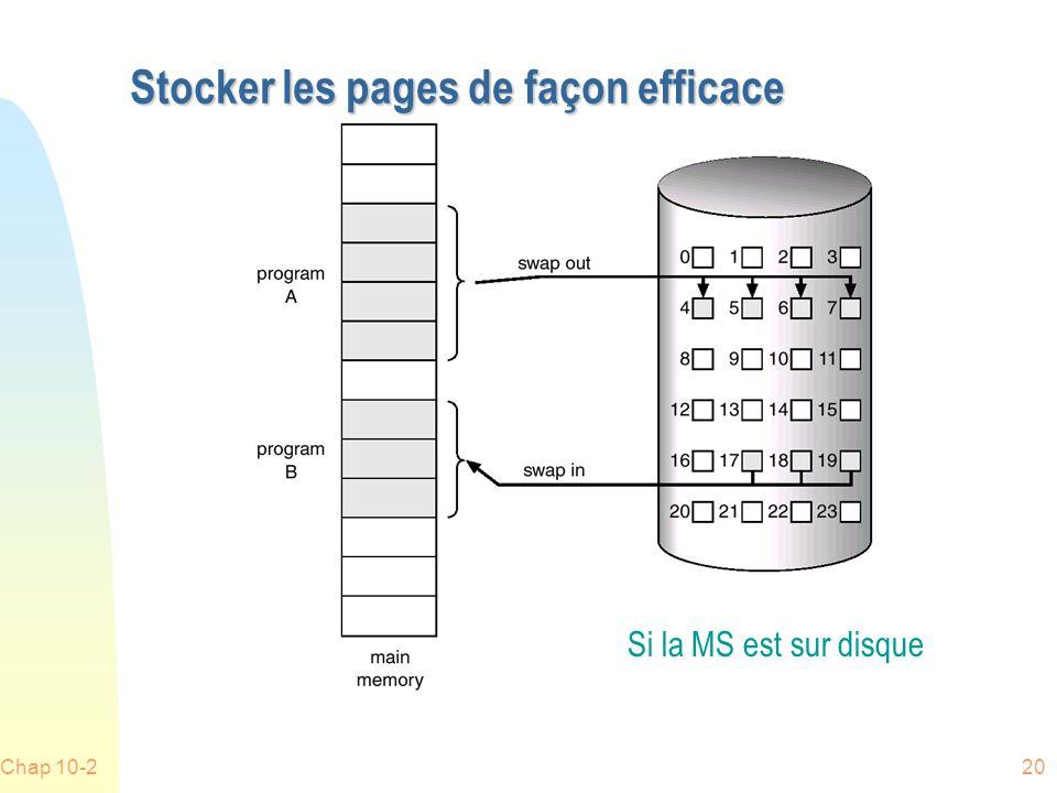 Chap 10-220 Stocker les pages de façon efficace Si la MS est sur disque