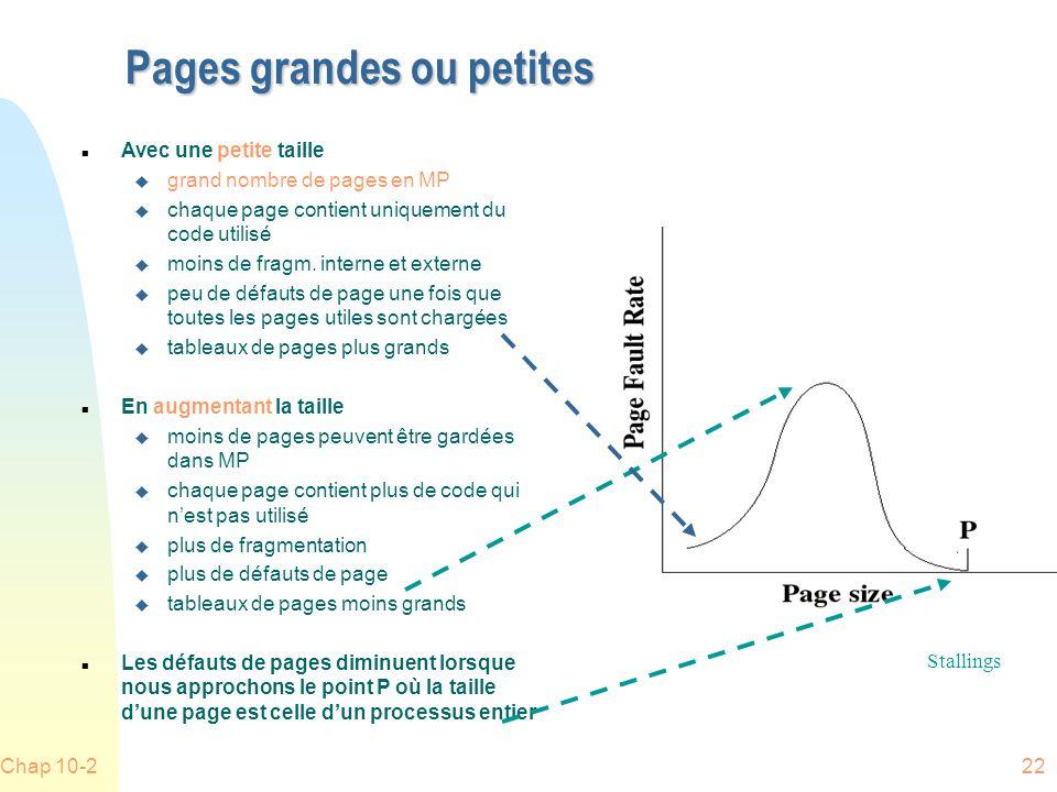 Chap 10-222 Pages grandes ou petites n Avec une petite taille u grand nombre de pages en MP u chaque page contient uniquement du code utilisé u moins de fragm.