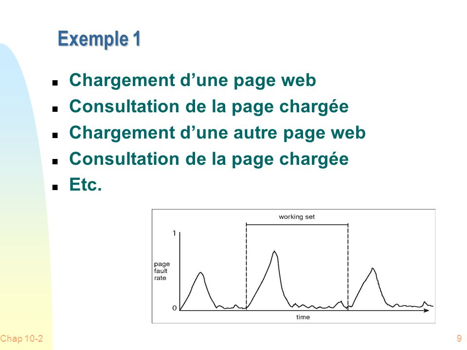Exemple 1 n Chargement dune page web n Consultation de la page chargée n Chargement dune autre page web n Consultation de la page chargée n Etc. Chap