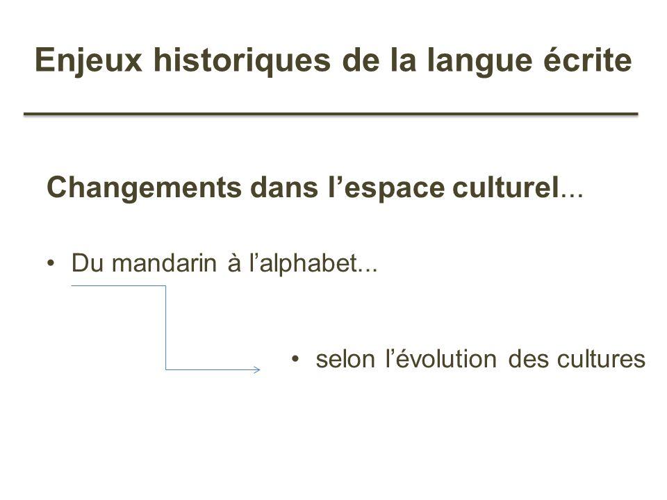Enjeux historiques de la langue écrite Changements dans lespace culturel... Du mandarin à lalphabet... selon lévolution des cultures