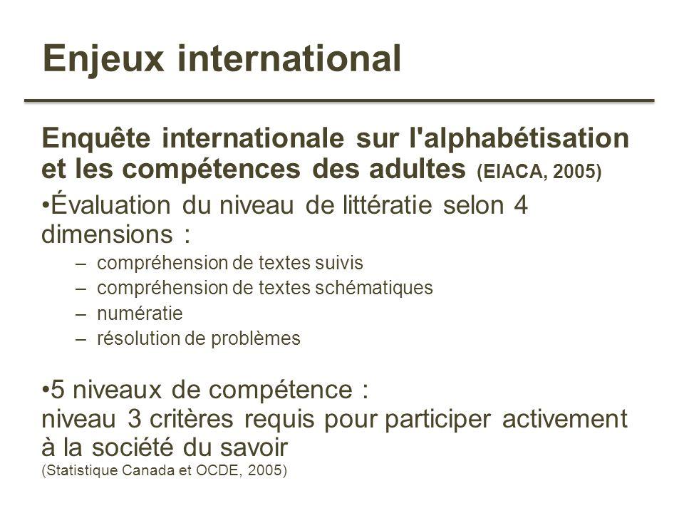 Enjeux international Enquête internationale sur l'alphabétisation et les compétences des adultes (EIACA, 2005) Évaluation du niveau de littératie selo