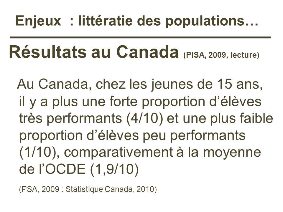 Enjeux : littératie des populations… Résultats au Canada (PISA, 2009, lecture) Au Canada, chez les jeunes de 15 ans, il y a plus une forte proportion