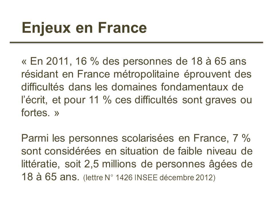 « En 2011, 16 % des personnes de 18 à 65 ans résidant en France métropolitaine éprouvent des difficultés dans les domaines fondamentaux de lécrit, et