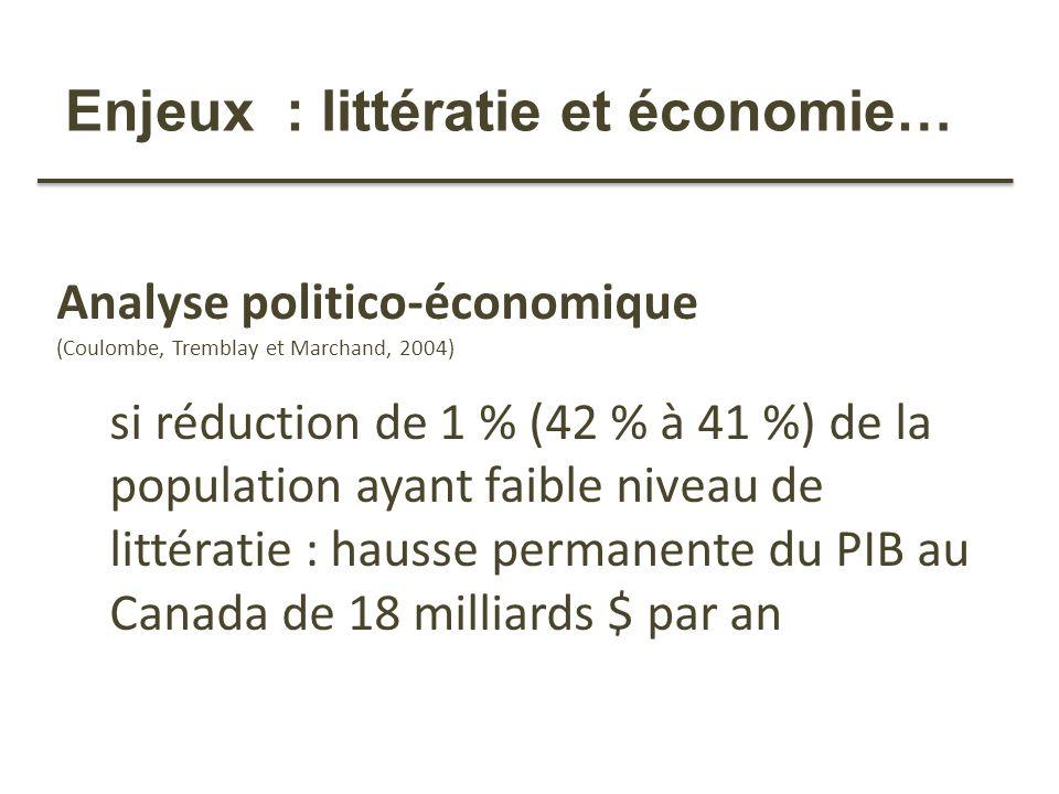 Analyse politico-économique (Coulombe, Tremblay et Marchand, 2004) si réduction de 1 % (42 % à 41 %) de la population ayant faible niveau de littérati