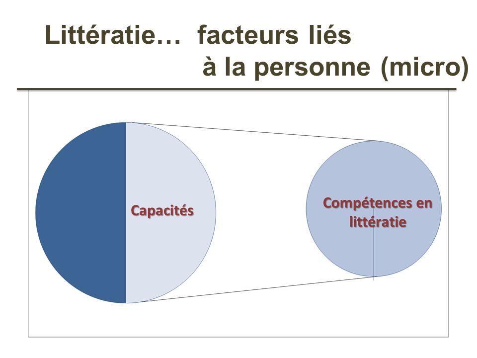 Littératie… facteurs liés à la personne (micro) Capacités