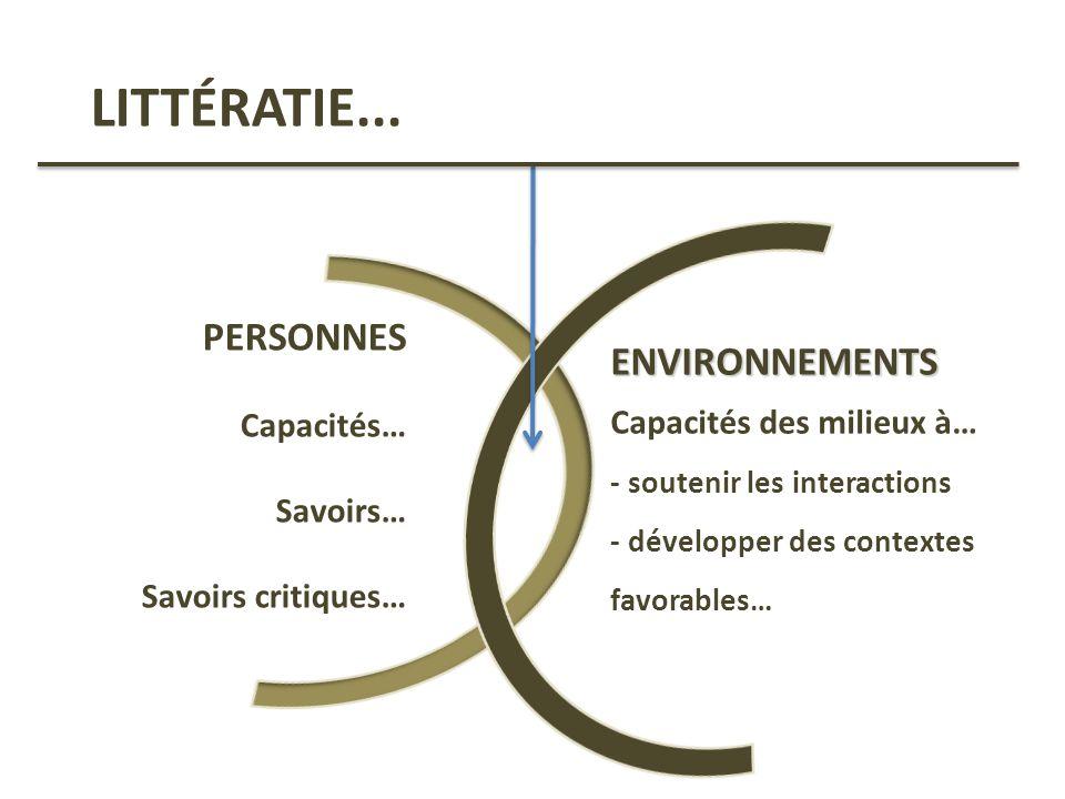 PERSONNES Capacités… Savoirs… Savoirs critiques… ENVIRONNEMENTS Capacités des milieux à… - soutenir les interactions - développer des contextes favora