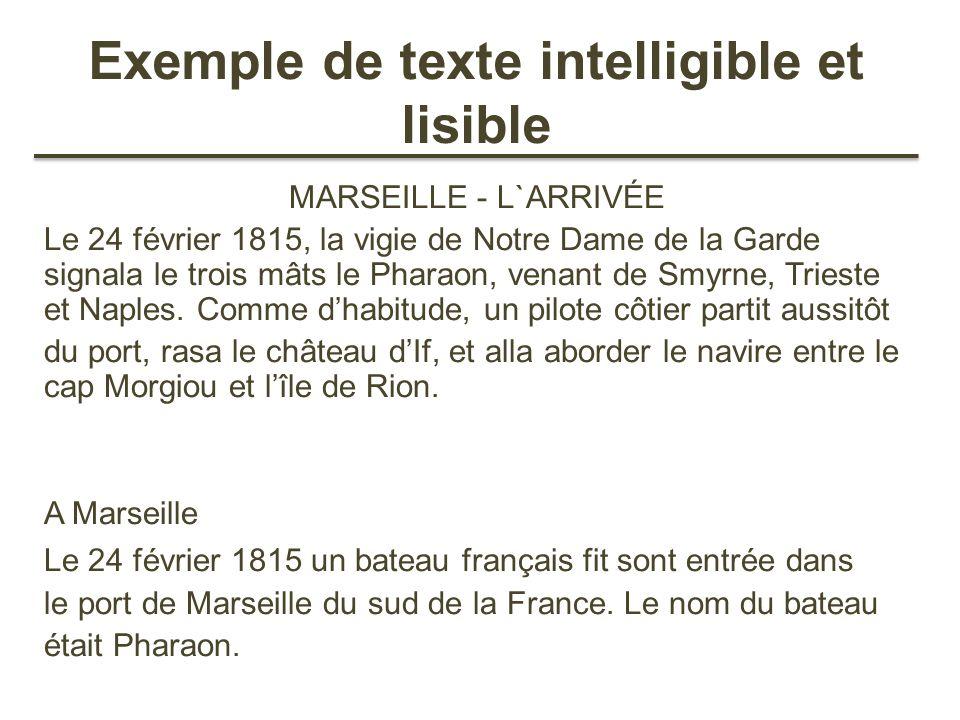 Exemple de texte intelligible et lisible MARSEILLE - L`ARRIVÉE Le 24 février 1815, la vigie de Notre Dame de la Garde signala le trois mâts le Pharaon